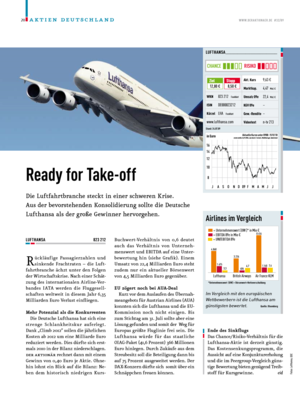 Aktien-Reports - Lufthansa: Ready for Take-off